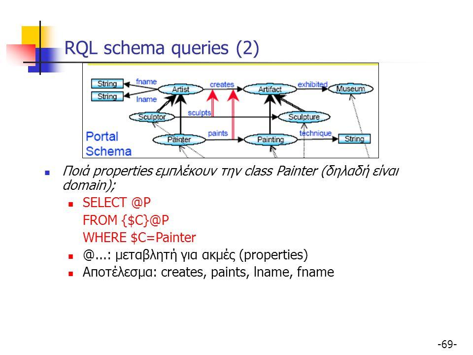 RQL schema queries (2) Ποιά properties εμπλέκουν την class Painter (δηλαδή είναι domain); SELECT @P.