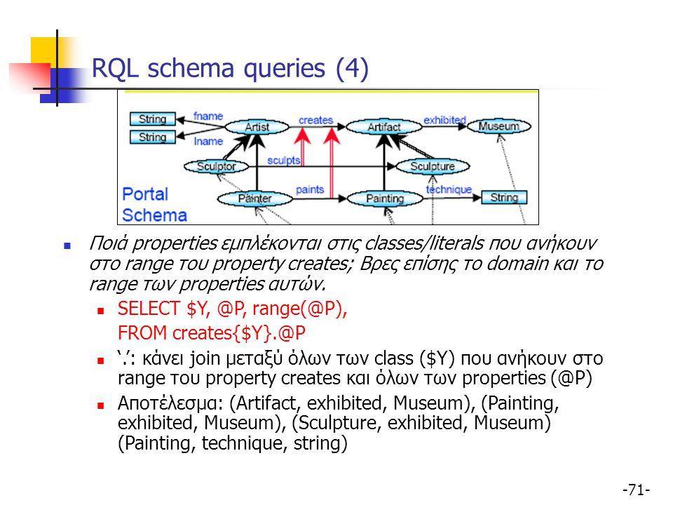 RQL schema queries (4)