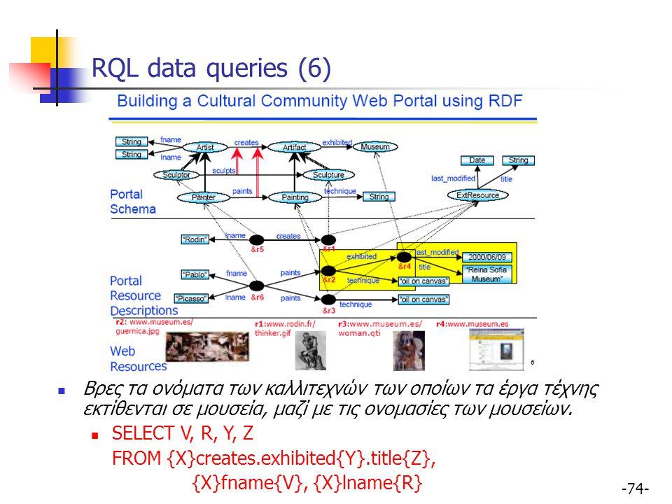 RQL data queries (6) Βρες τα oνόματα των καλλιτεχνών των οποίων τα έργα τέχνης εκτίθενται σε μουσεία, μαζί με τις ονομασίες των μουσείων.