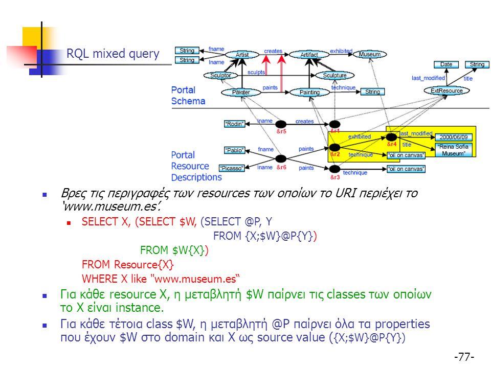 RQL mixed query Βρες τις περιγραφές των resources των οποίων το URI περιέχει το 'www.museum.es'. SELECT X, (SELECT $W, (SELECT @P, Y.