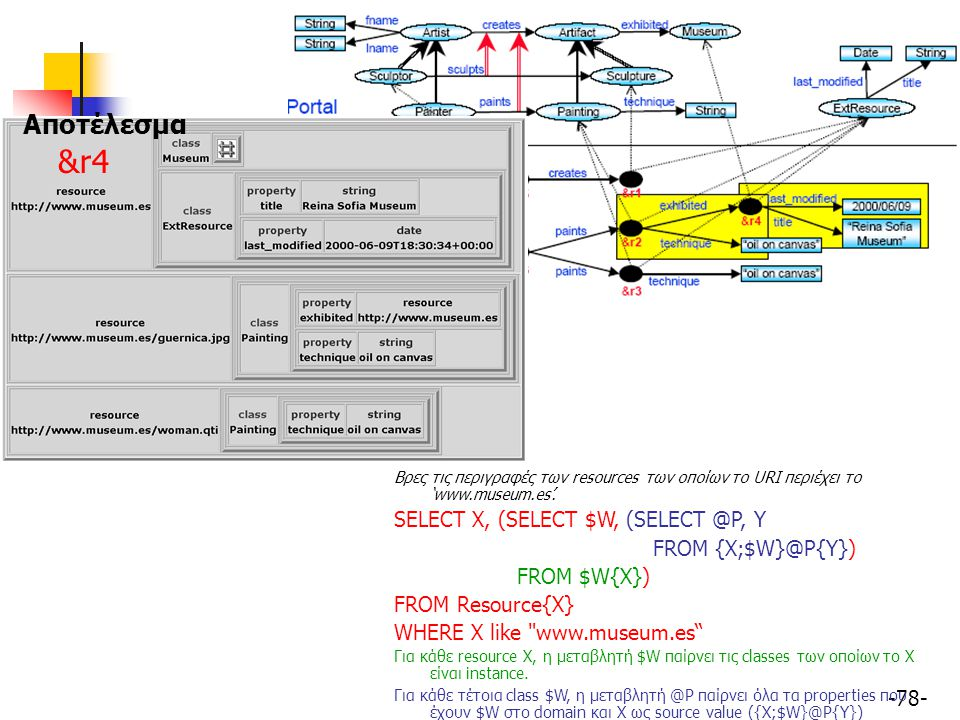 &r4 Αποτέλεσμα SELECT X, (SELECT $W, (SELECT @P, Y FROM {X;$W}@P{Y})
