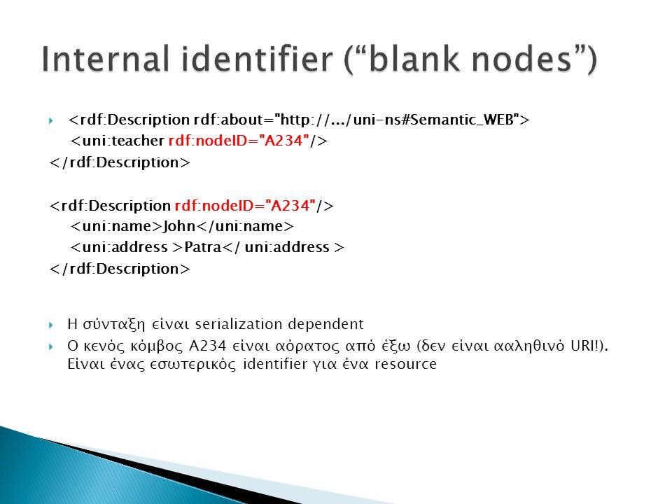 Internal identifier ( blank nodes )