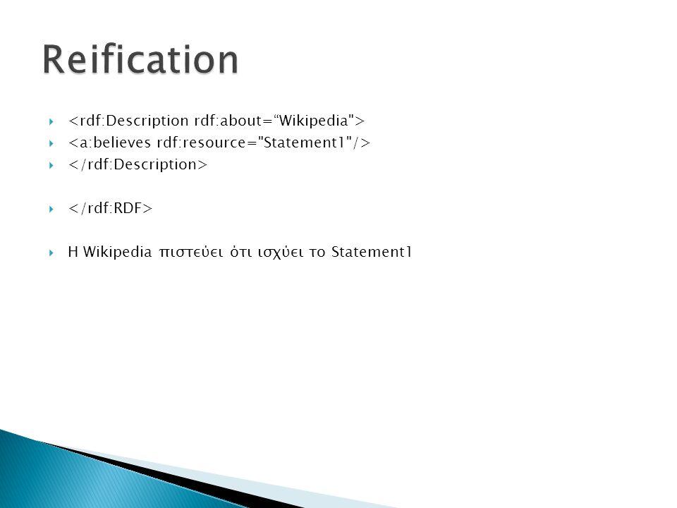 Reification <rdf:Description rdf:about= Wikipedia >