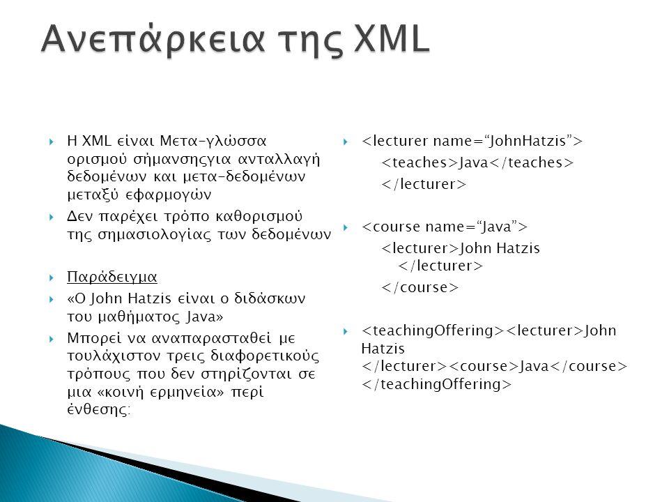 Ανεπάρκεια της XML Η XML είναι Μετα-γλώσσα ορισμού σήμανσηςγια ανταλλαγή δεδομένων και μετα-δεδομένων μεταξύ εφαρμογών.