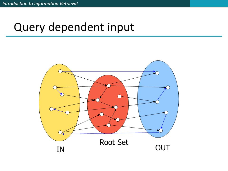 Query dependent input Root Set OUT IN