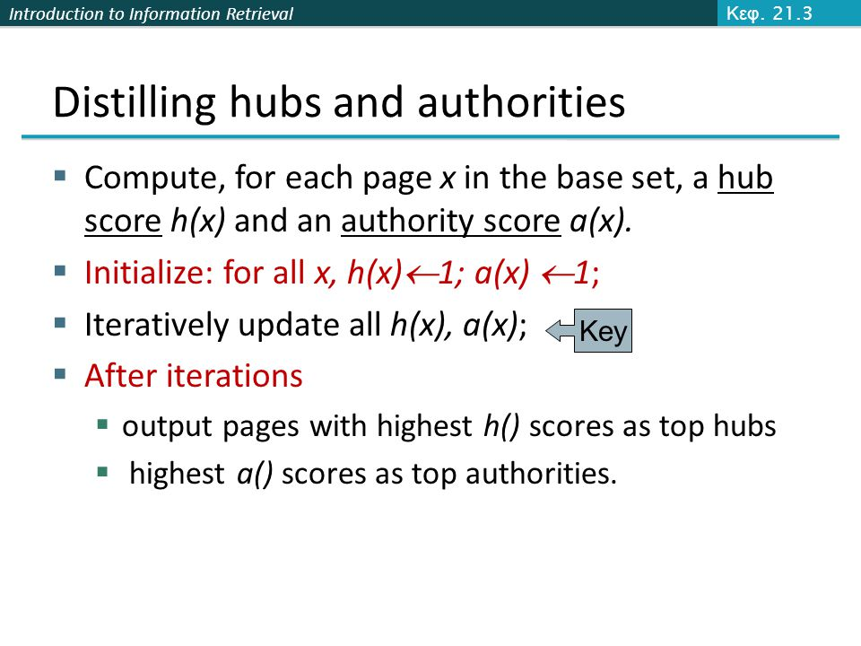 Distilling hubs and authorities