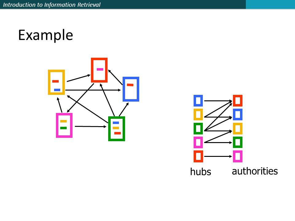 Example hubs authorities
