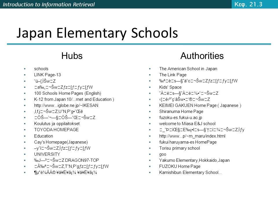 Japan Elementary Schools