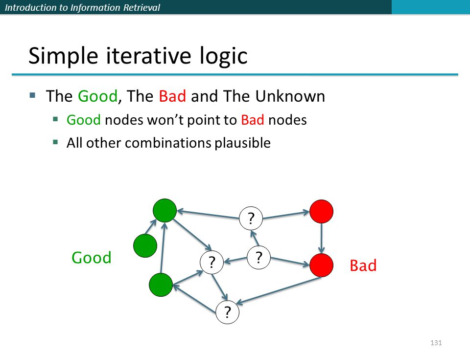 Simple iterative logic