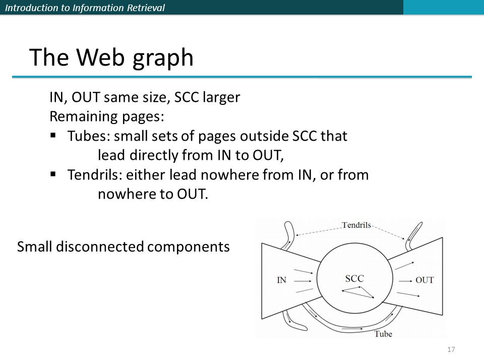 The Web graph IN, OUT same size, SCC larger Remaining pages: