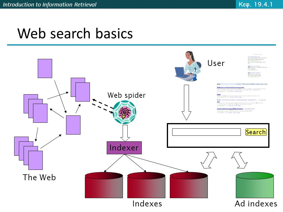 Web search basics User The Web Indexer Indexes Ad indexes Web spider