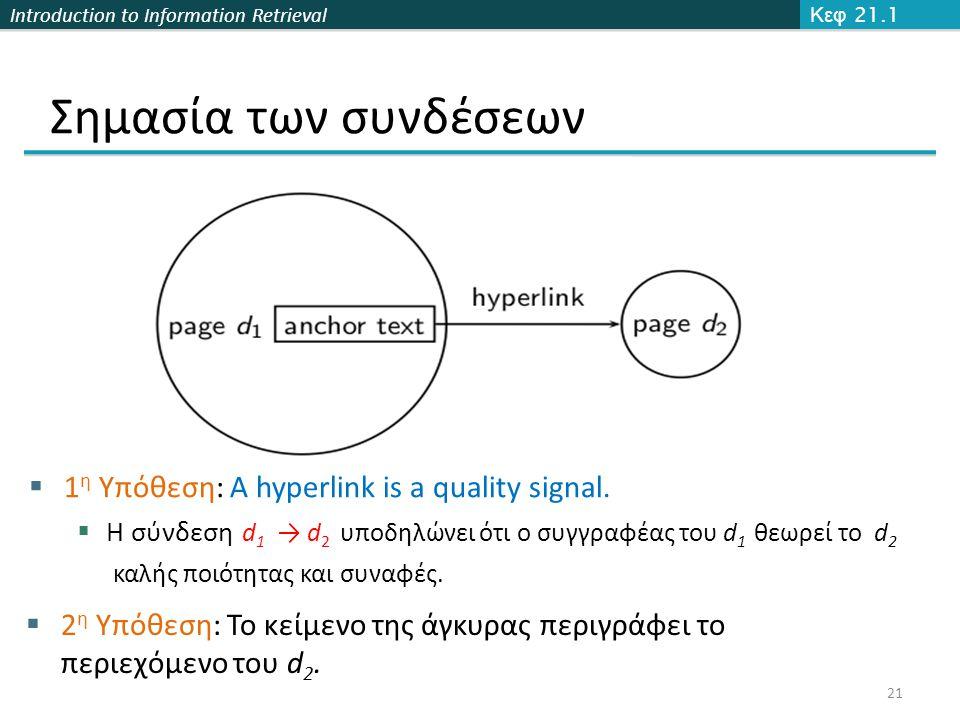 Σημασία των συνδέσεων 1η Υπόθεση: A hyperlink is a quality signal.