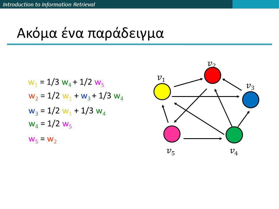 Ακόμα ένα παράδειγμα 𝑣 2 𝑣 3 𝑣 4 𝑣 5 𝑣 1 w1 = 1/3 w4 + 1/2 w5