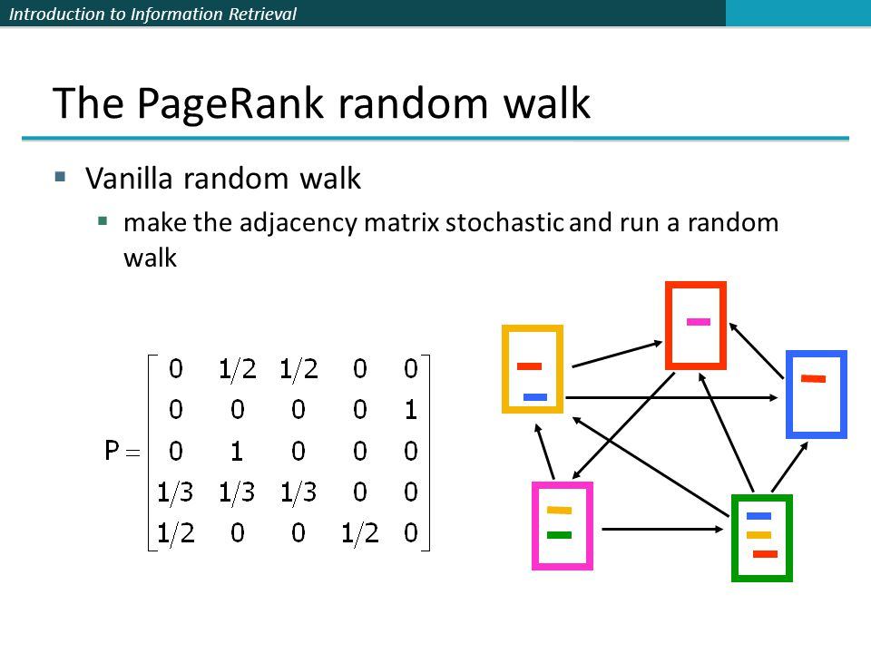 The PageRank random walk