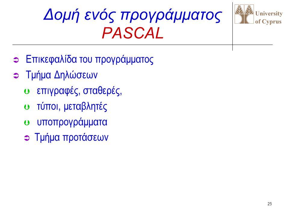 Δομή ενός προγράμματος PASCAL