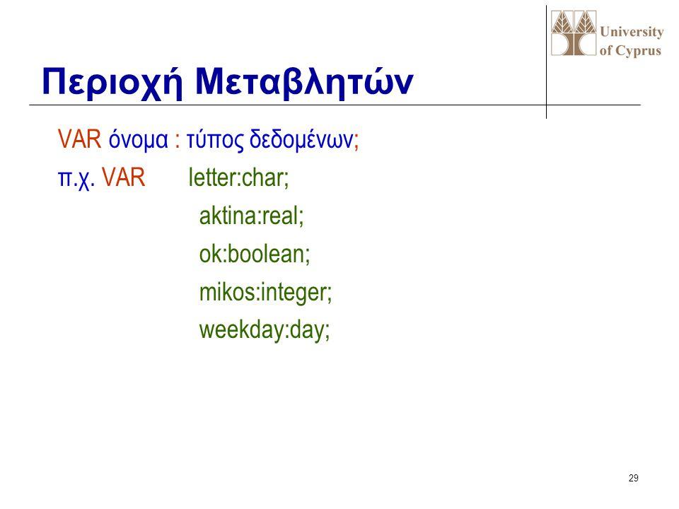 Περιοχή Μεταβλητών VAR όνομα : τύπος δεδομένων; π.χ. VAR letter:char;
