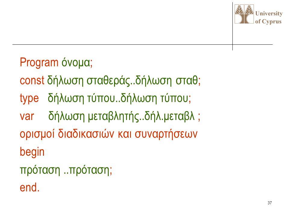 Program όνομα; const δήλωση σταθεράς..δήλωση σταθ; type δήλωση τύπου..δήλωση τύπου; var δήλωση μεταβλητής..δήλ.μεταβλ ;