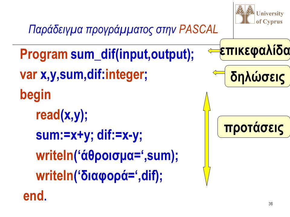 Παράδειγμα προγράμματος στην PASCAL