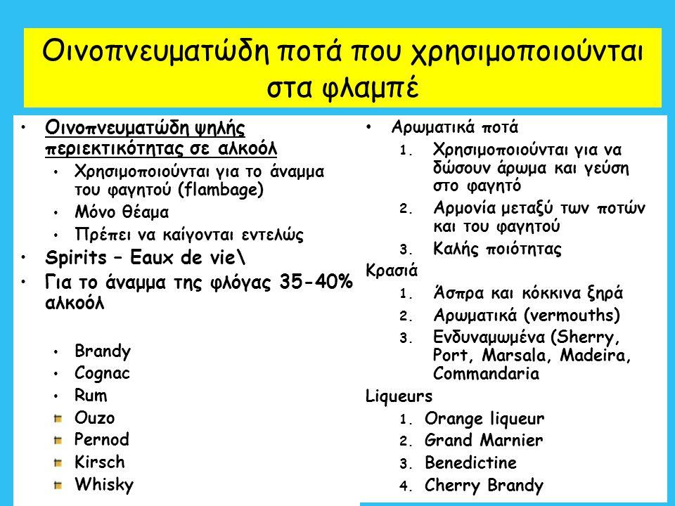 Οινοπνευματώδη ποτά που χρησιμοποιούνται στα φλαμπέ