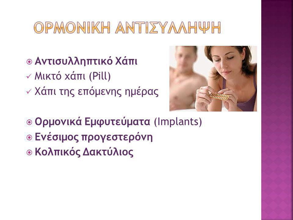Ορμονικη αντισυλληψη Αντισυλληπτικό Χάπι Μικτό χάπι (Pill)