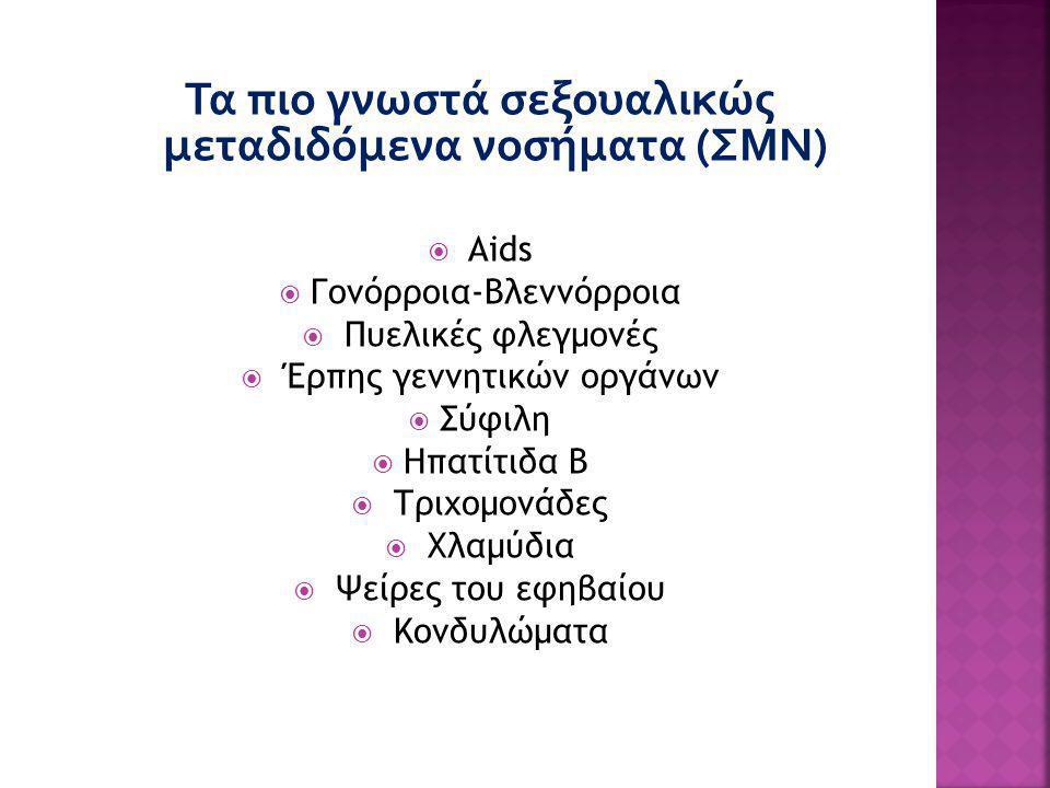 Τα πιο γνωστά σεξουαλικώς μεταδιδόμενα νοσήματα (ΣΜΝ)