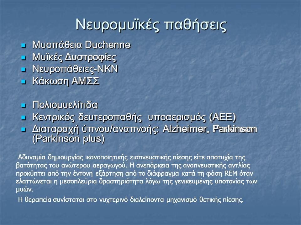 Νευρομυϊκές παθήσεις Μυοπάθεια Duchenne Μυϊκές Δυστροφίες