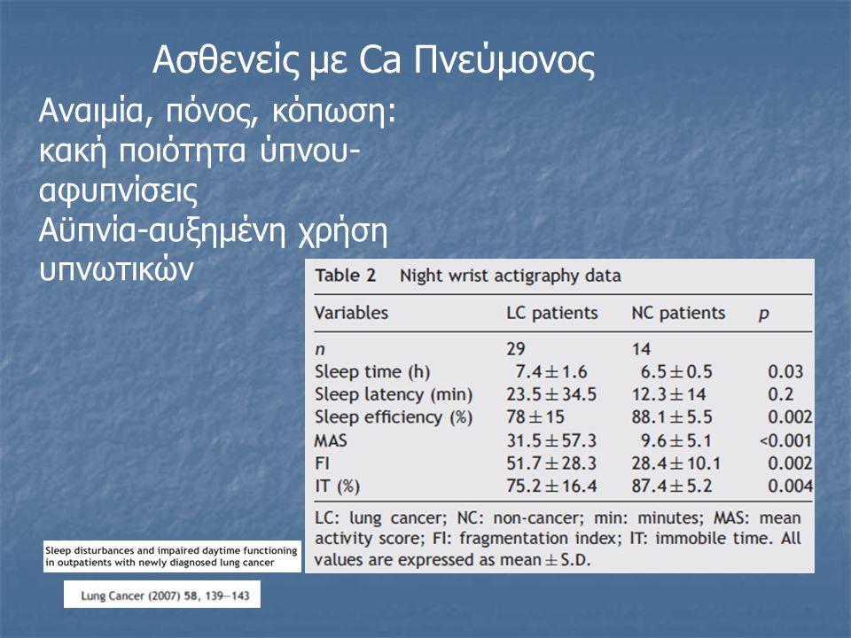 Ασθενείς με Ca Πνεύμονος