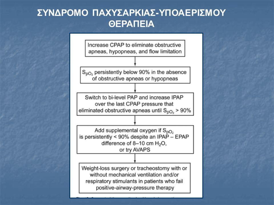 ΣΥΝΔΡΟΜΟ ΠΑΧΥΣΑΡΚΙΑΣ-ΥΠΟΑΕΡΙΣΜΟΥ