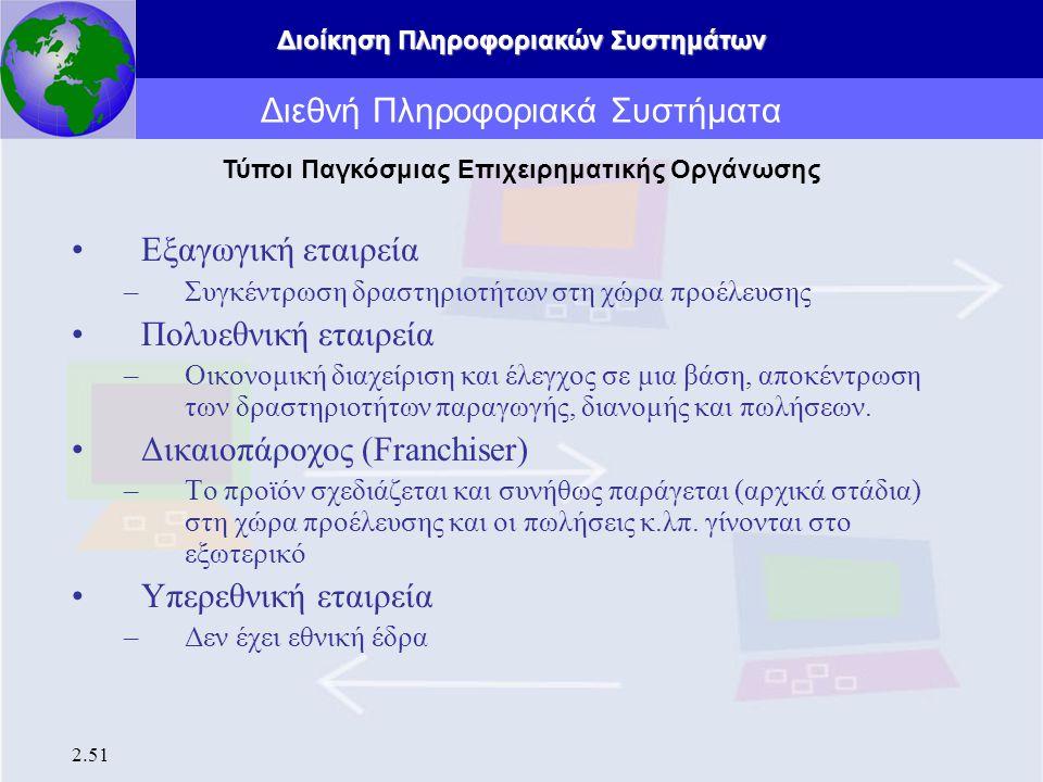 Διεθνή Πληροφοριακά Συστήματα