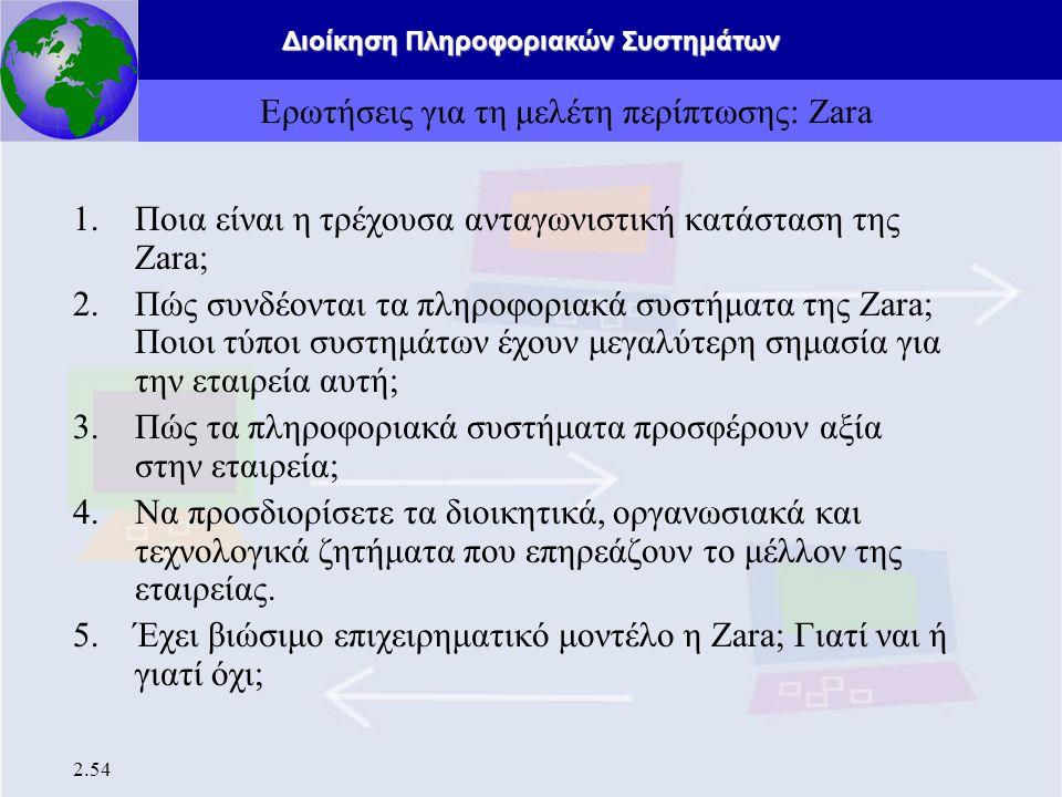 Ερωτήσεις για τη μελέτη περίπτωσης: Zara