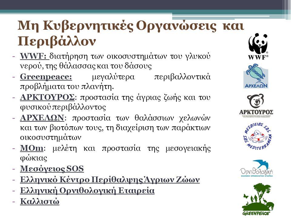 Μη Κυβερνητικές Οργανώσεις και Περιβάλλον