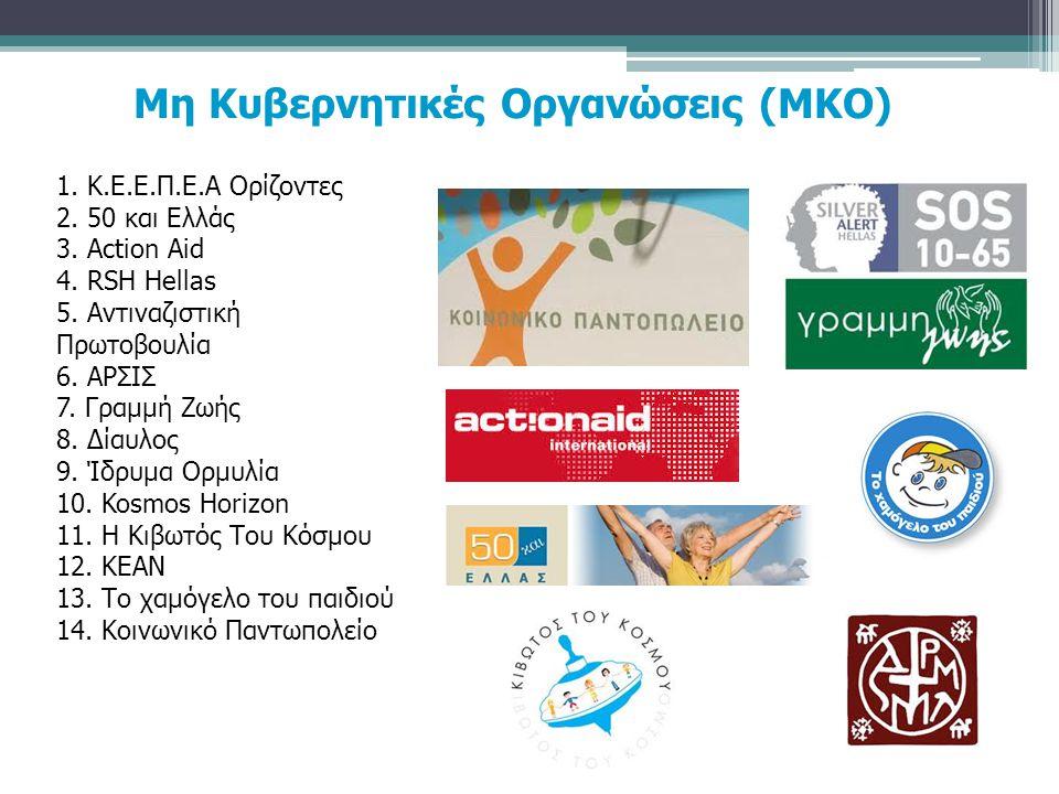 Μη Κυβερνητικές Οργανώσεις (ΜΚΟ)