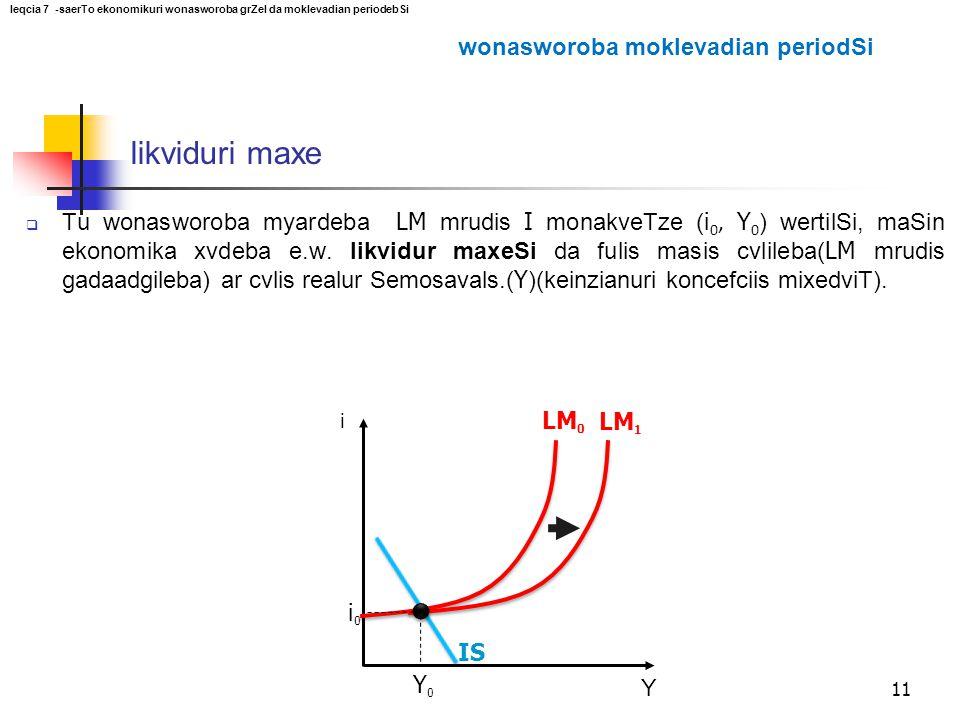 likviduri maxe wonasworoba moklevadian periodSi