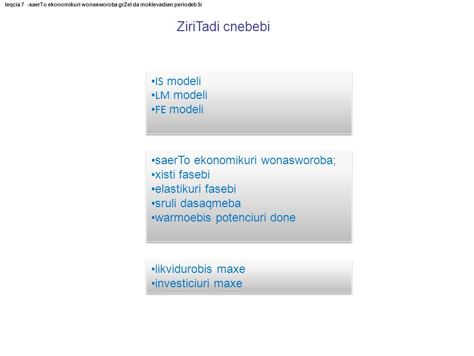 ZiriTadi cnebebi IS modeli LM modeli FE modeli