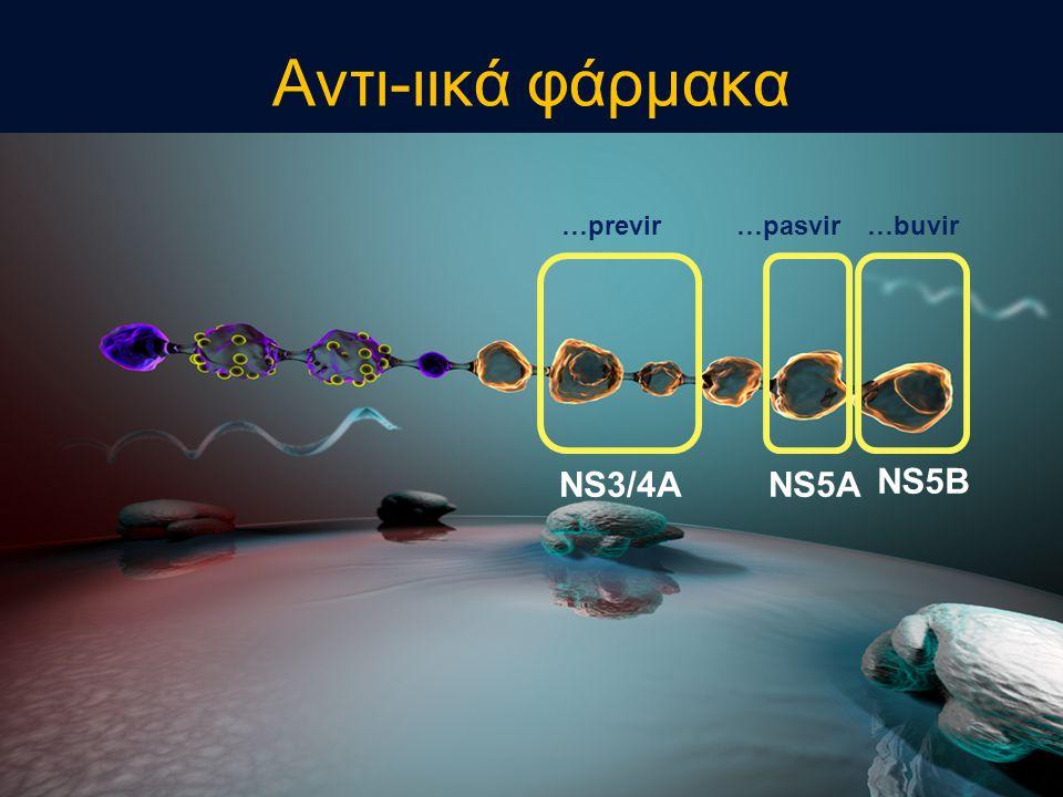 Αντι-ιικά φάρμακα …previr …pasvir …buvir NS3/4A NS5A NS5B