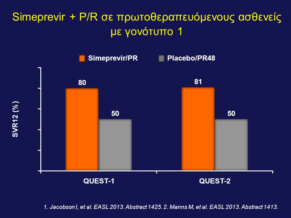 Simeprevir + P/R σε πρωτοθεραπευόμενους ασθενείς με γονότυπο 1