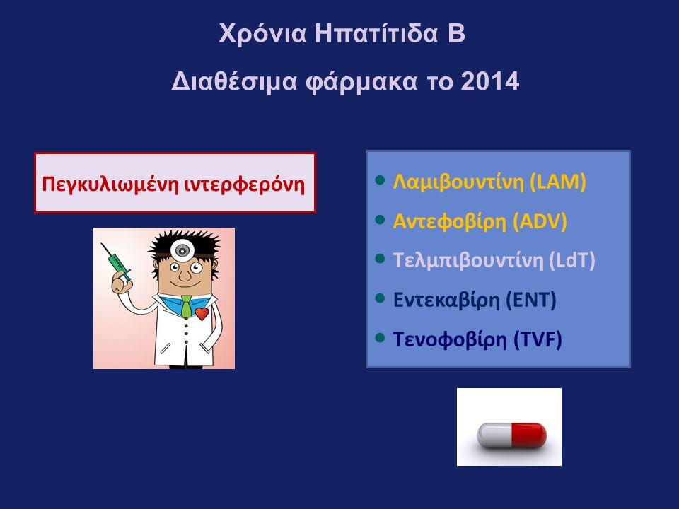 Χρόνια Ηπατίτιδα Β Διαθέσιμα φάρμακα το 2014