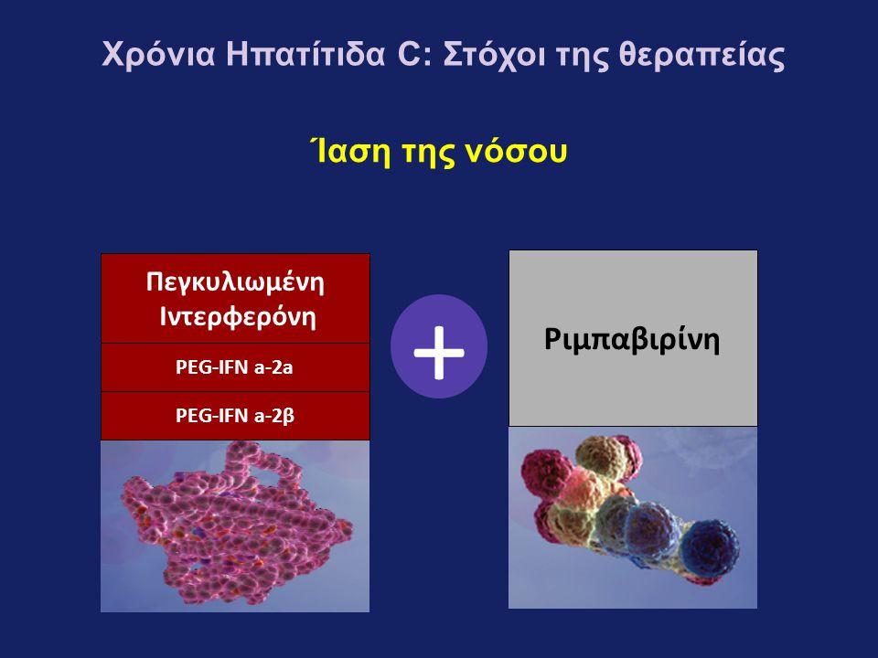 Χρόνια Ηπατίτιδα C: Στόχοι της θεραπείας