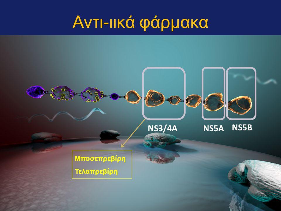Αντι-ιικά φάρμακα NS3/4A NS5A NS5B Μποσεπρεβίρη Τελαπρεβίρη