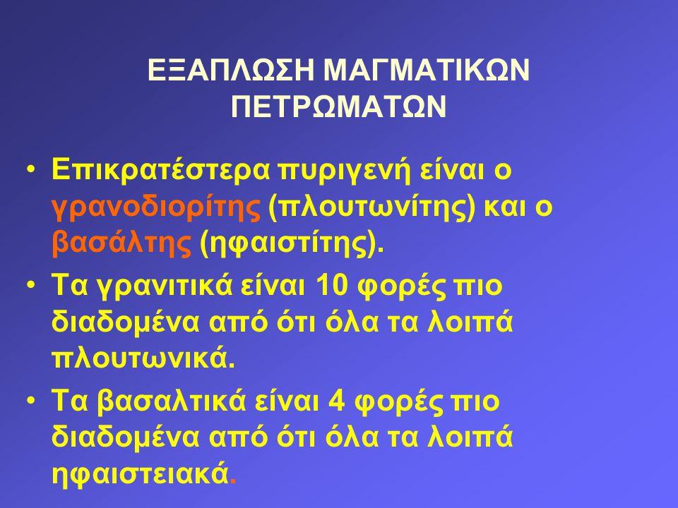 ΕΞΑΠΛΩΣΗ ΜΑΓΜΑΤΙΚΩΝ ΠΕΤΡΩΜΑΤΩΝ