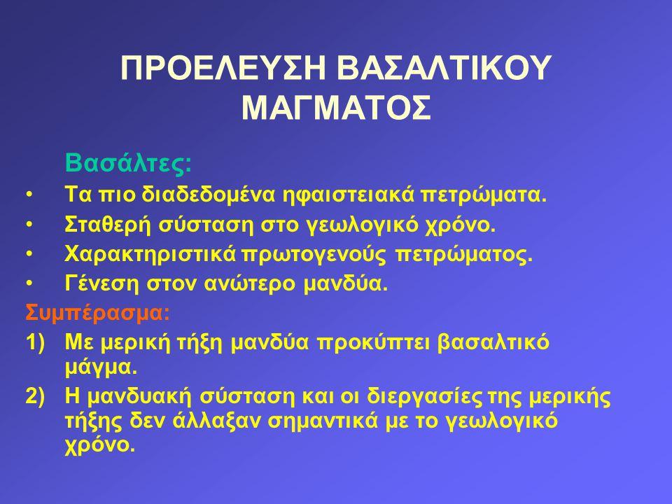 ΠΡΟΕΛΕΥΣΗ ΒΑΣΑΛΤΙΚΟΥ ΜΑΓΜΑΤΟΣ