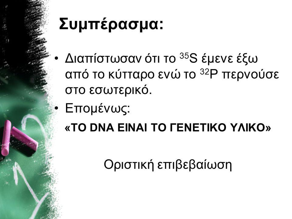 «ΤΟ DNA ΕΙΝΑΙ ΤΟ ΓΕΝΕΤΙΚΟ ΥΛΙΚΟ»