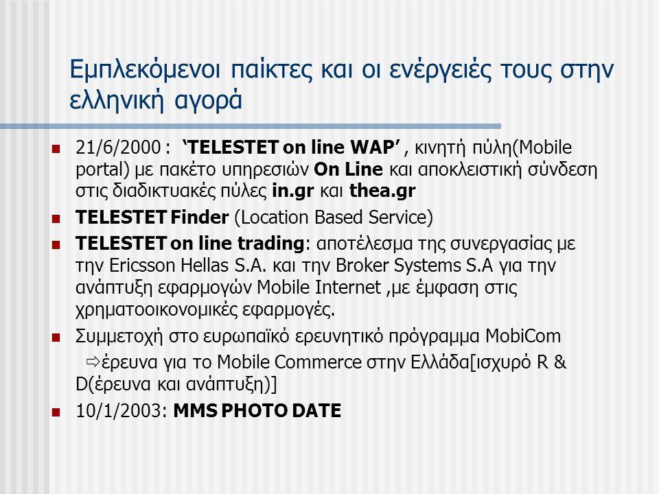 Εμπλεκόμενοι παίκτες και οι ενέργειές τους στην ελληνική αγορά