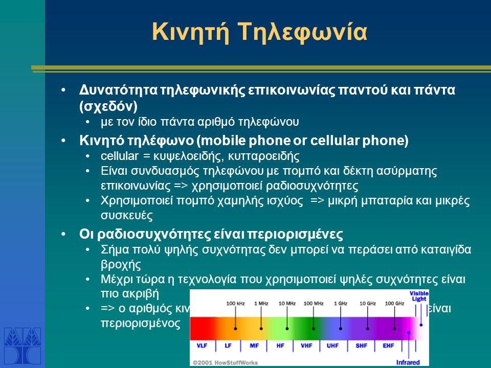 Κινητή Τηλεφωνία Δυνατότητα τηλεφωνικής επικοινωνίας παντού και πάντα (σχεδόν) με τον ίδιο πάντα αριθμό τηλεφώνου.