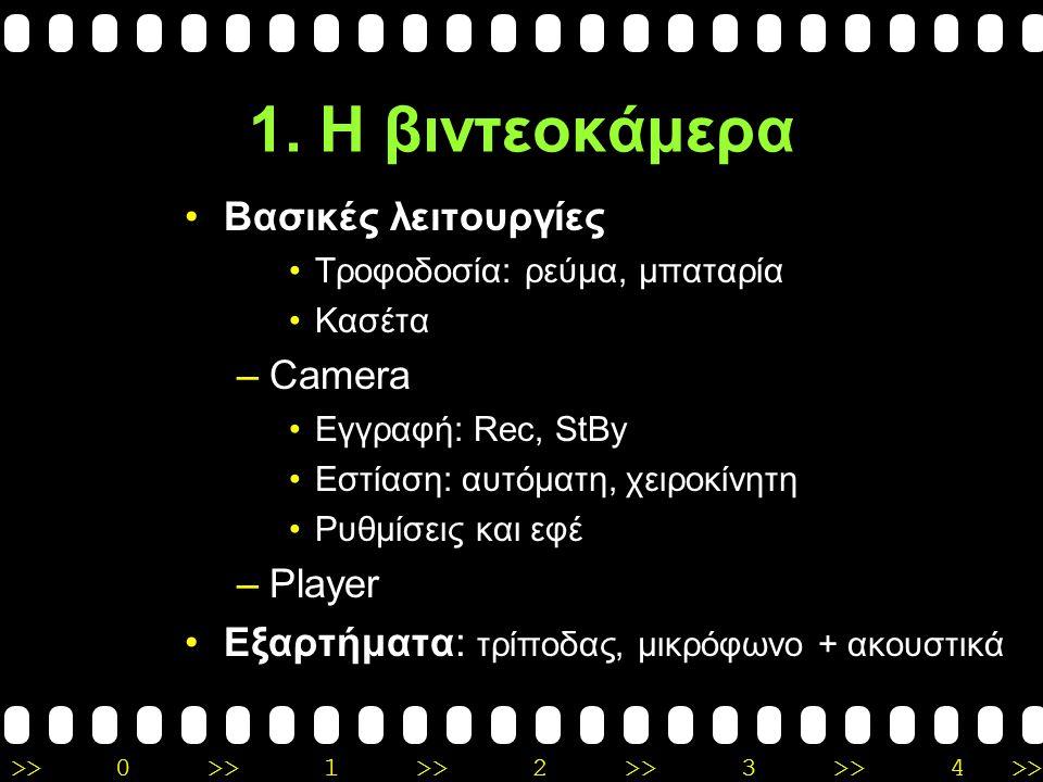 1. Η βιντεοκάμερα Βασικές λειτουργίες Camera Player