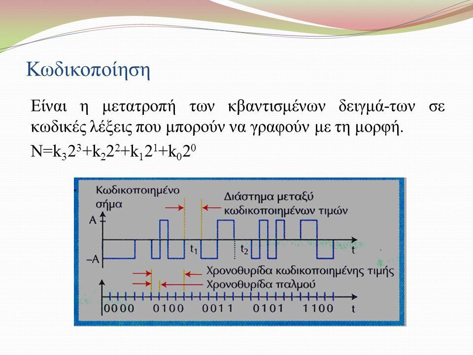 Κωδικοποίηση Είναι η μετατροπή των κβαντισμένων δειγμά-των σε κωδικές λέξεις που μπορούν να γραφούν με τη μορφή.
