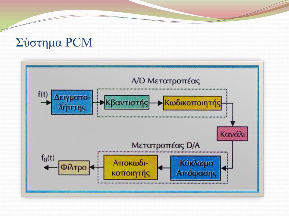 Σύστημα PCM
