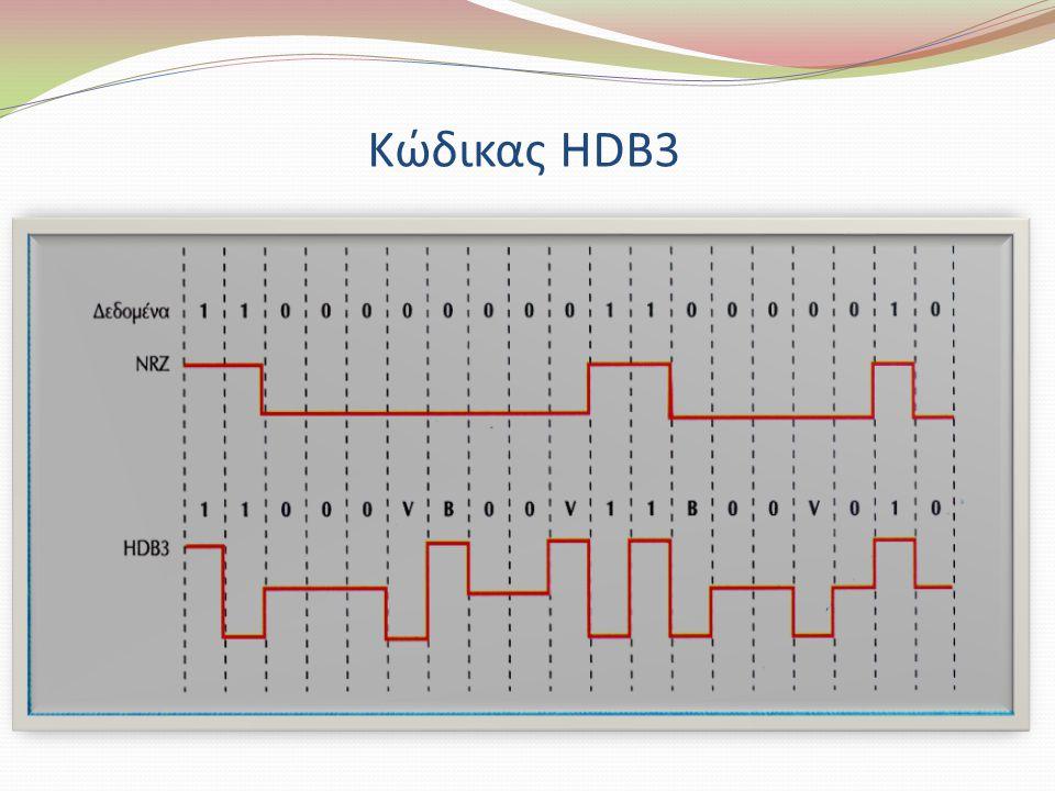 Κώδικας HDB3