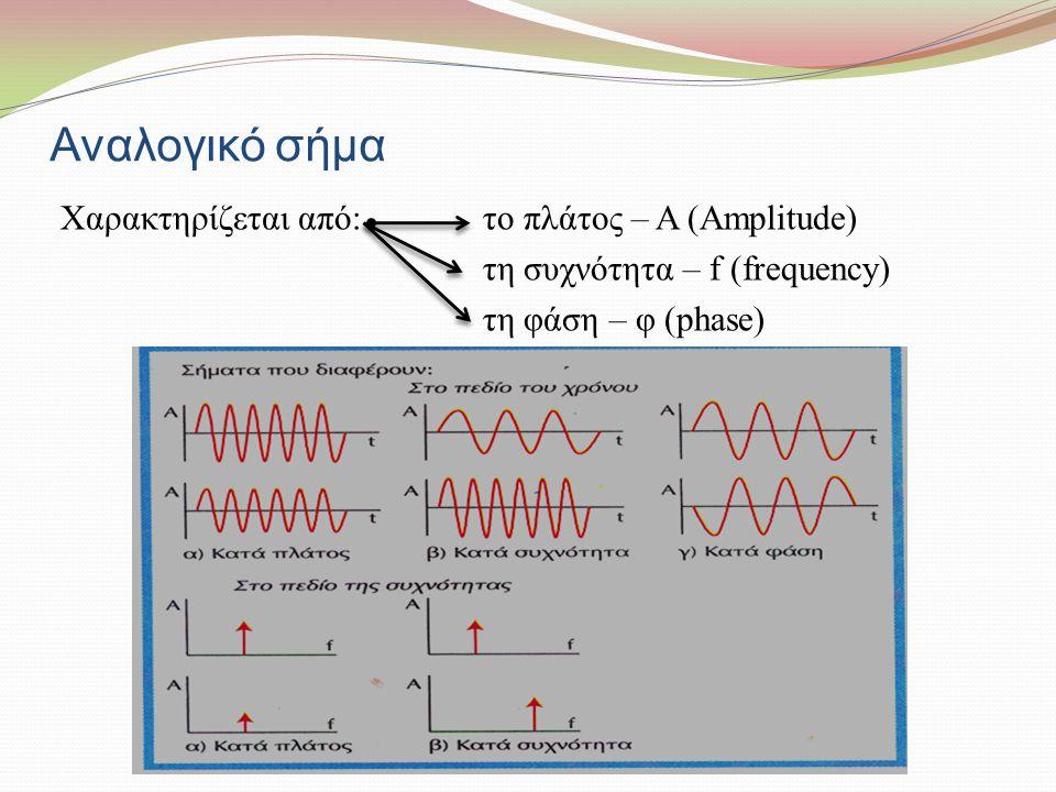 Αναλογικό σήμα Χαρακτηρίζεται από: το πλάτος – Α (Amplitude) τη συχνότητα – f (frequency) τη φάση – φ (phase)