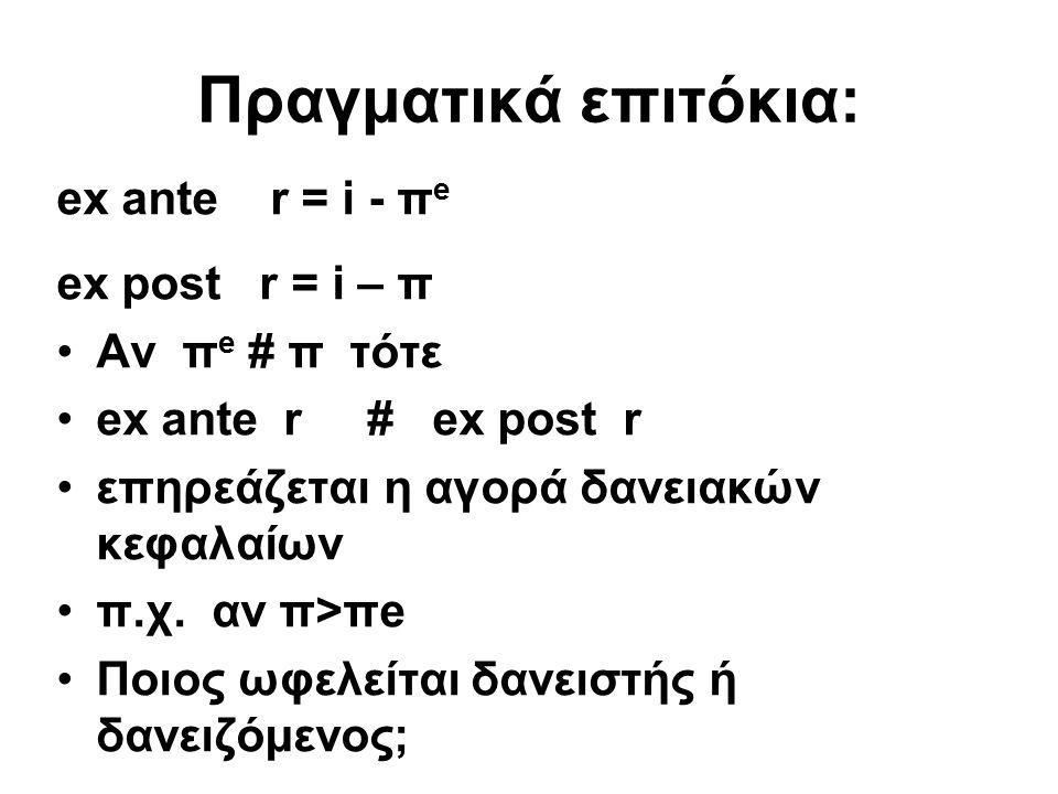 Πραγματικά επιτόκια: ex ante r = i - πe ex post r = i – π